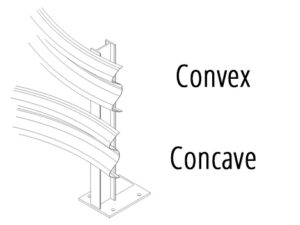 Convex & Concave Barriers